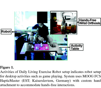 Design And Validation Of Low Cost Assistive Glove For Hand
