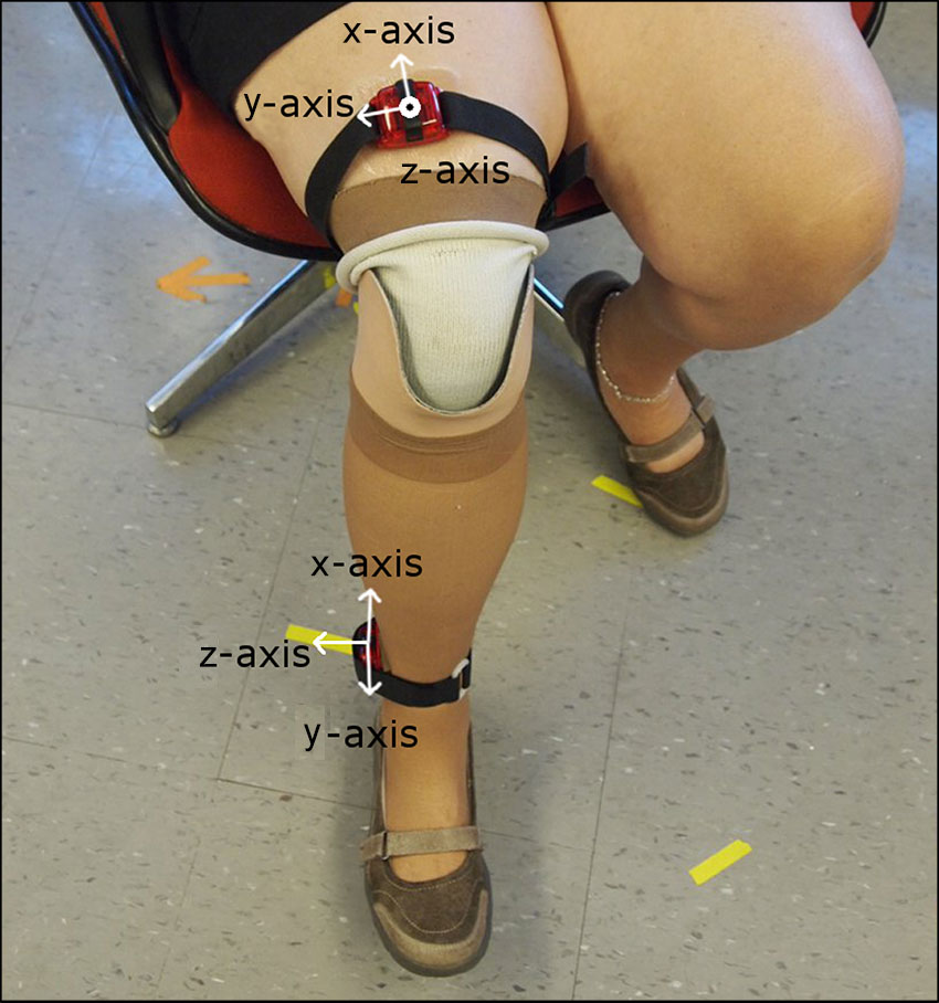 classifying prosthetic use via accelerometry in persons