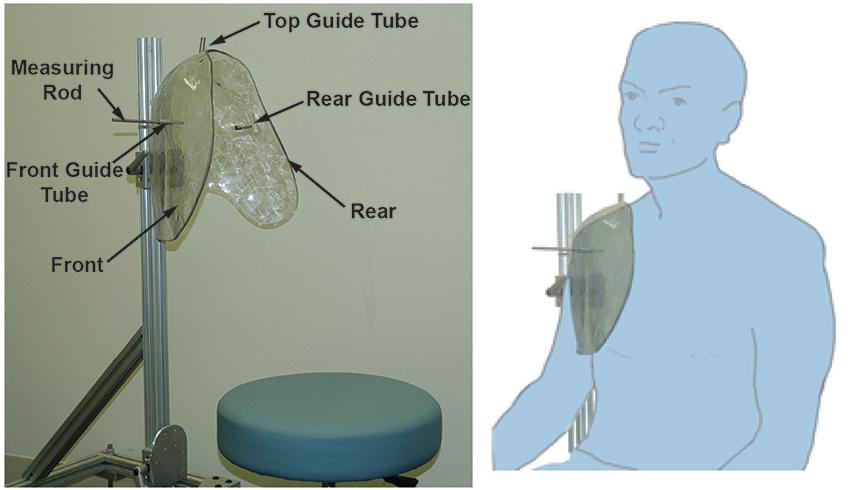 Design and evaluation of prosthetic shoulder controller