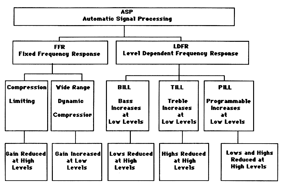 KENNEDY Signal Processing under Adverse Conditions